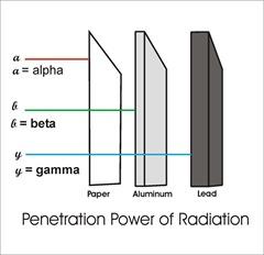 radiaton1